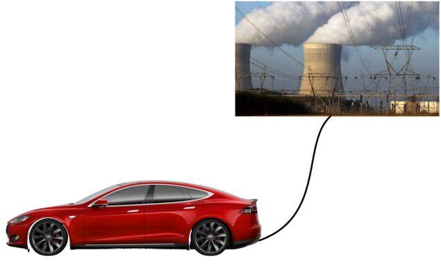 tényleg környezetbarát az elektromos autó?