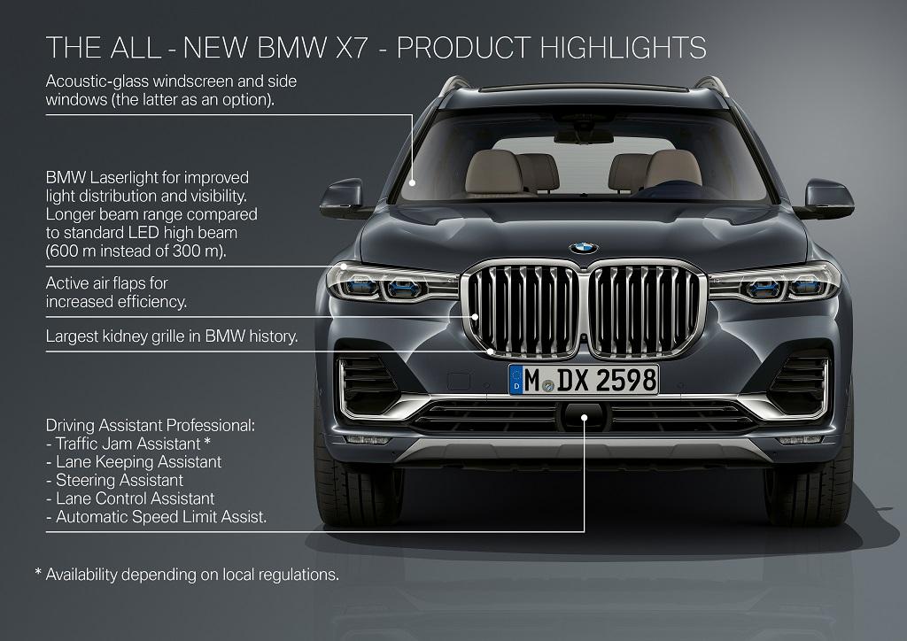 BMW X7 bemutató
