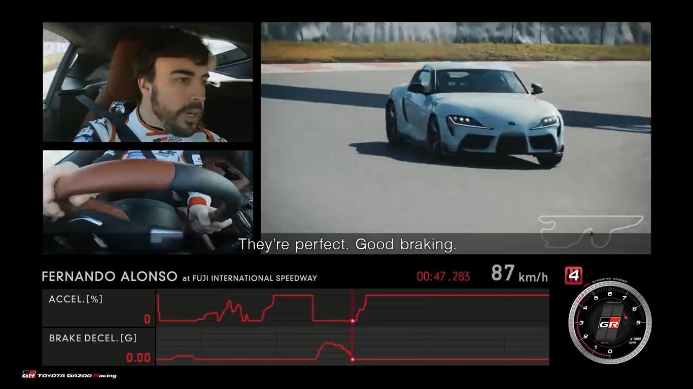 Új Toyota Supra – Alonso tesztelte